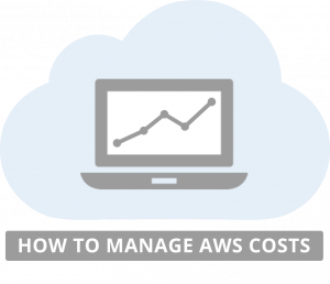 AWS Cloud Costs